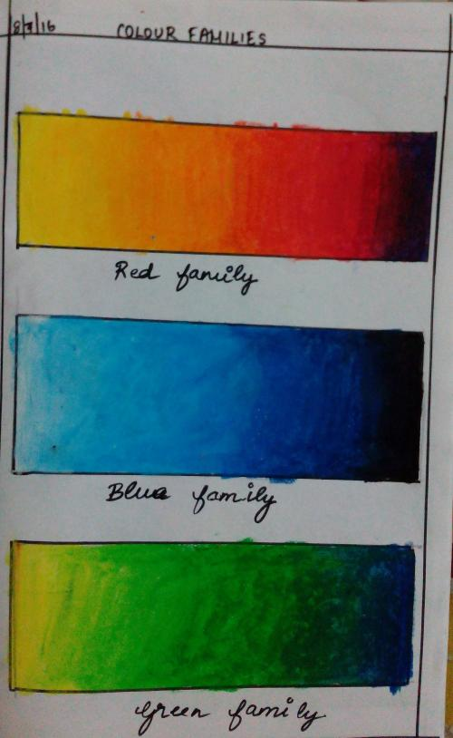 primary-colours-mixing-meghna-unni