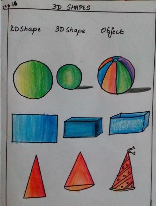 shapes-meghna-unni