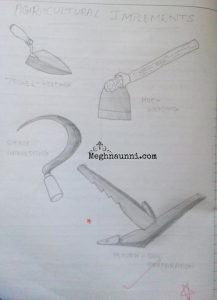 Agricultural Implements Pencil Diagram