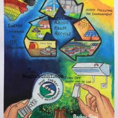 Energy Conservation Painting done for BEE Painting Competition 2015