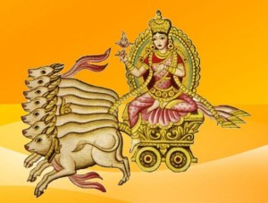 Facts about the Goddess Ushas Or Usha – the Dawn